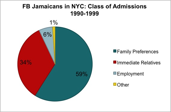 jamaican religion graph - photo #1