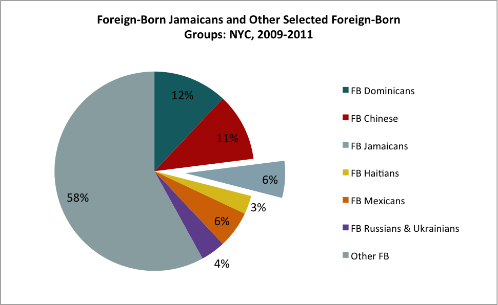Jamaicans The Stories Of Us - What language do they speak in jamaica