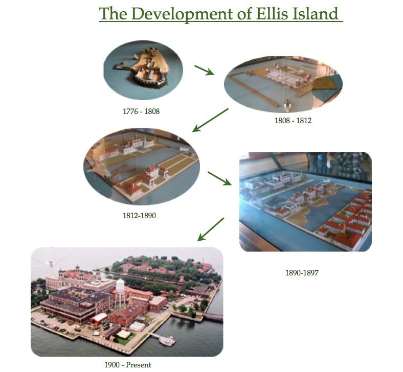 ellis island immigration list
