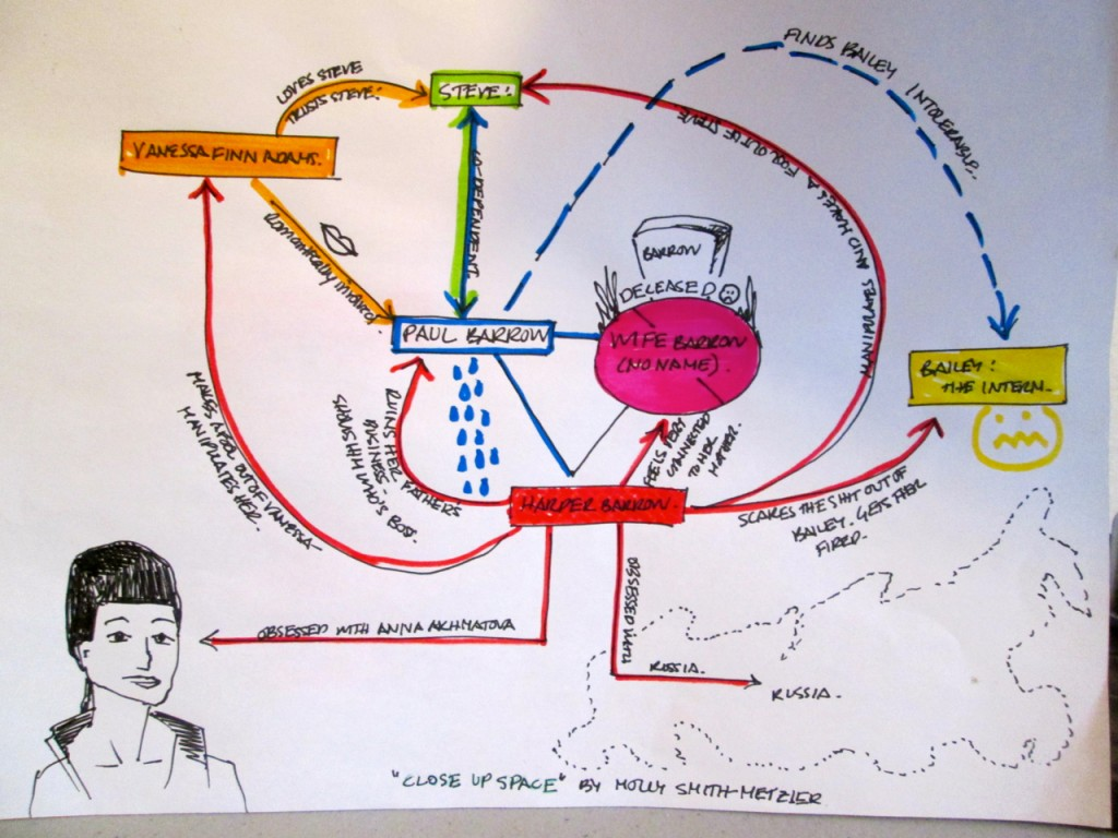 """A Character Tree of Molly Smith Metzle's """"Close-Up Space"""""""