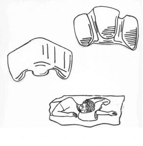 Sona Inclined Pillow; Retrieved from SLEEP APNEA AVOIDANCE PILLOW EFFECTS ON OBSTRUCTIVE SLEEP APNEA SYNDROME AND SNORING