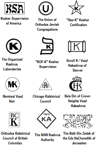 Respected koser certifications