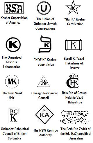 Respected koser certifications