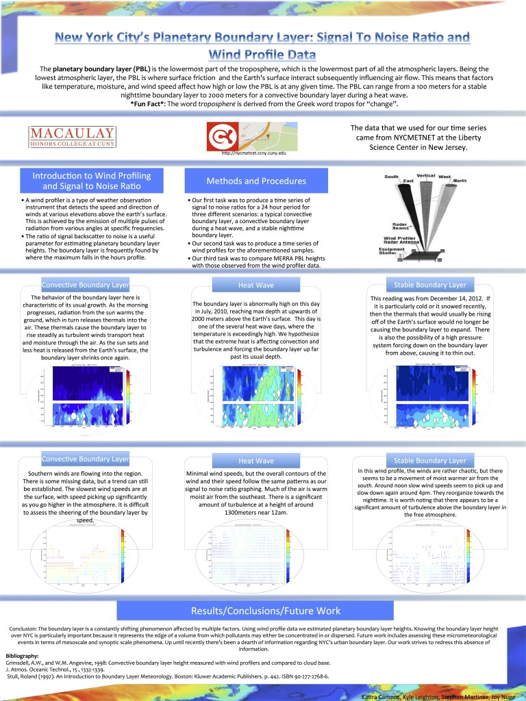 PBL-Poster