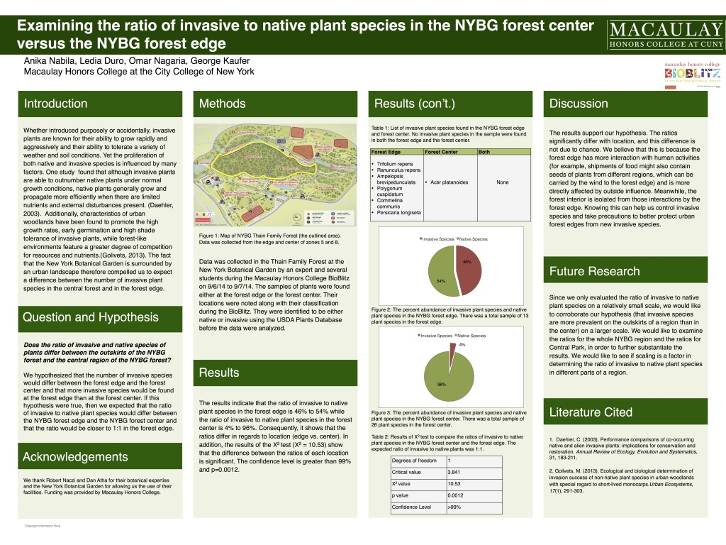 eposter template - ratio of invasive native plants in the nybg forest center